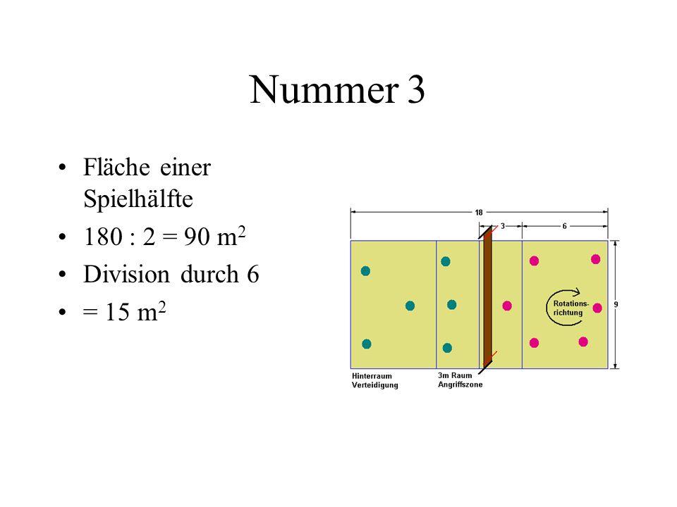 Nummer 3 Fläche einer Spielhälfte 180 : 2 = 90 m2 Division durch 6
