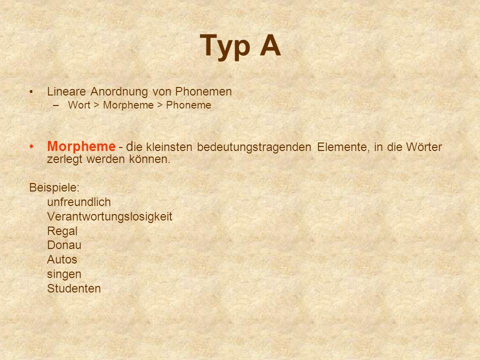 Typ A Lineare Anordnung von Phonemen. Wort > Morpheme > Phoneme.