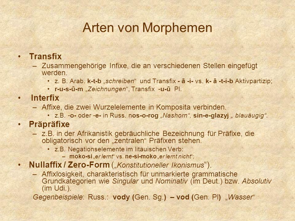 Arten von Morphemen Transfix Interfix Präpräfixe