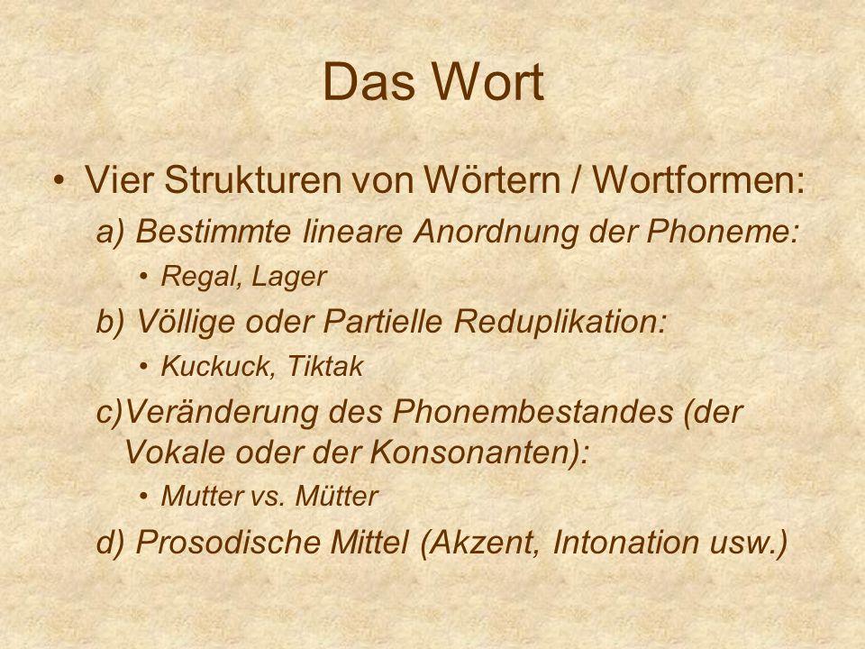 Das Wort Vier Strukturen von Wörtern / Wortformen: