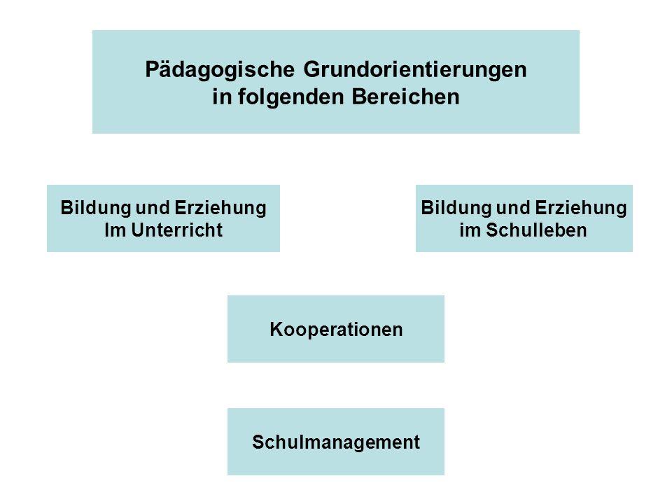Pädagogische Grundorientierungen in folgenden Bereichen