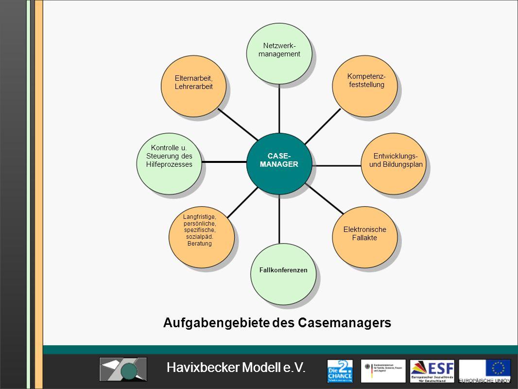 Aufgabengebiete des Casemanagers