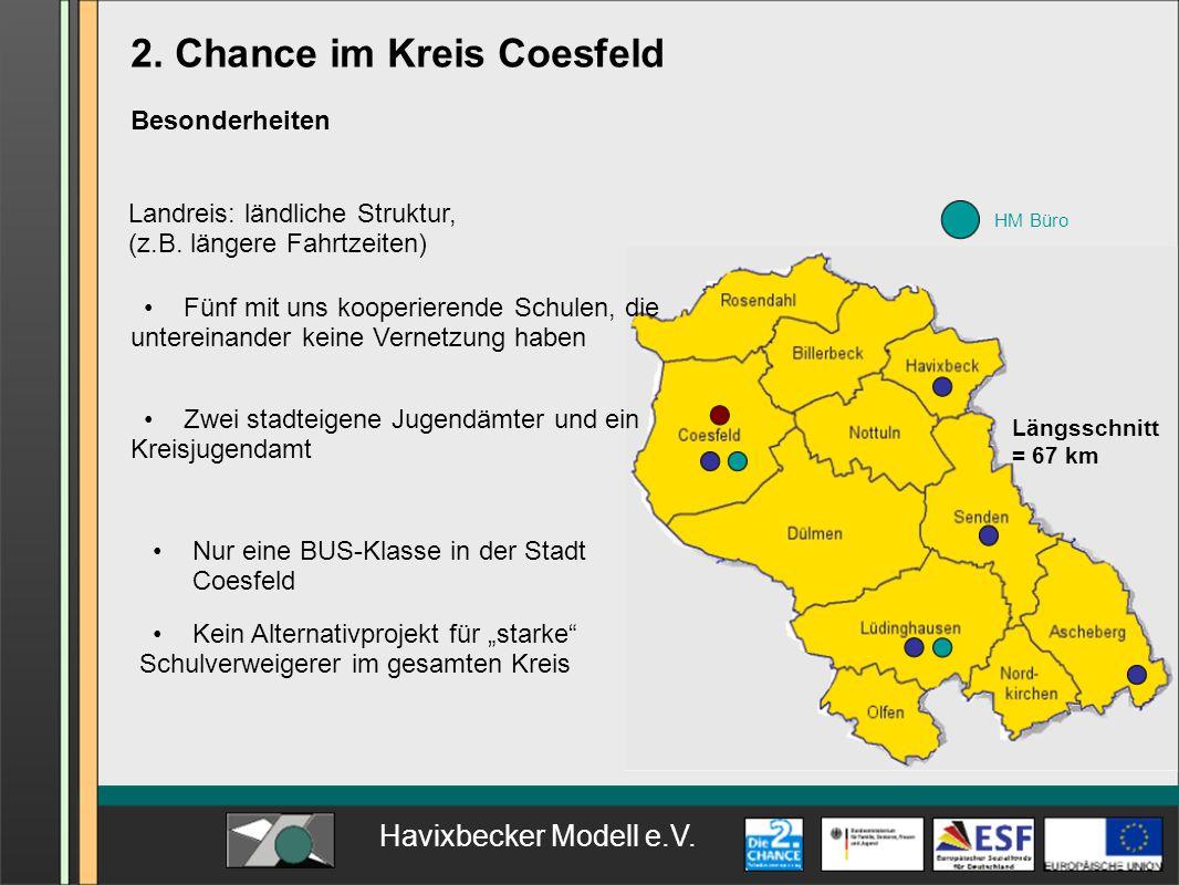 2. Chance im Kreis Coesfeld