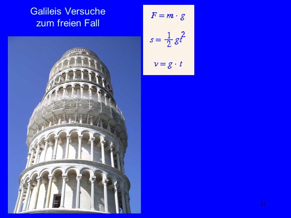 Galileis Versuche zum freien Fall