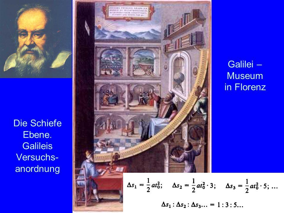 Die Schiefe Ebene. Galileis Versuchs-anordnung
