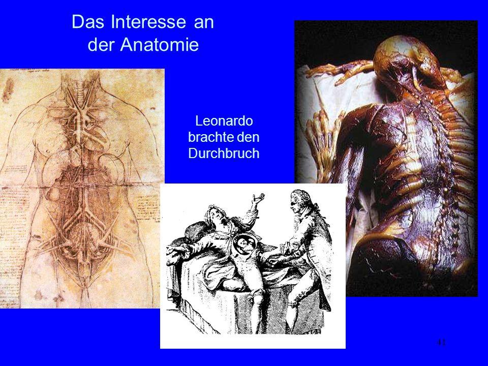 Das Interesse an der Anatomie