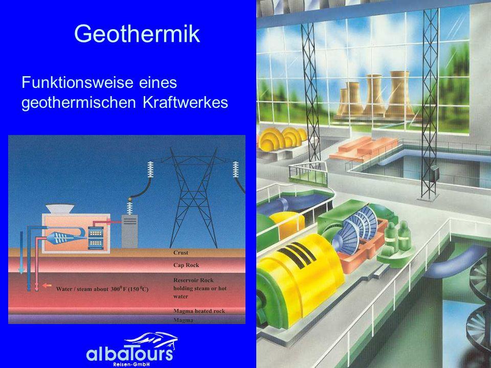 Geothermik Funktionsweise eines geothermischen Kraftwerkes