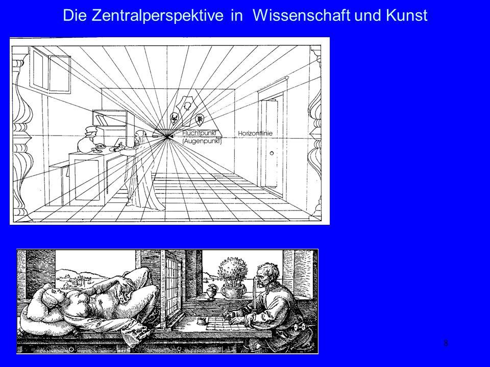 Die Zentralperspektive in Wissenschaft und Kunst