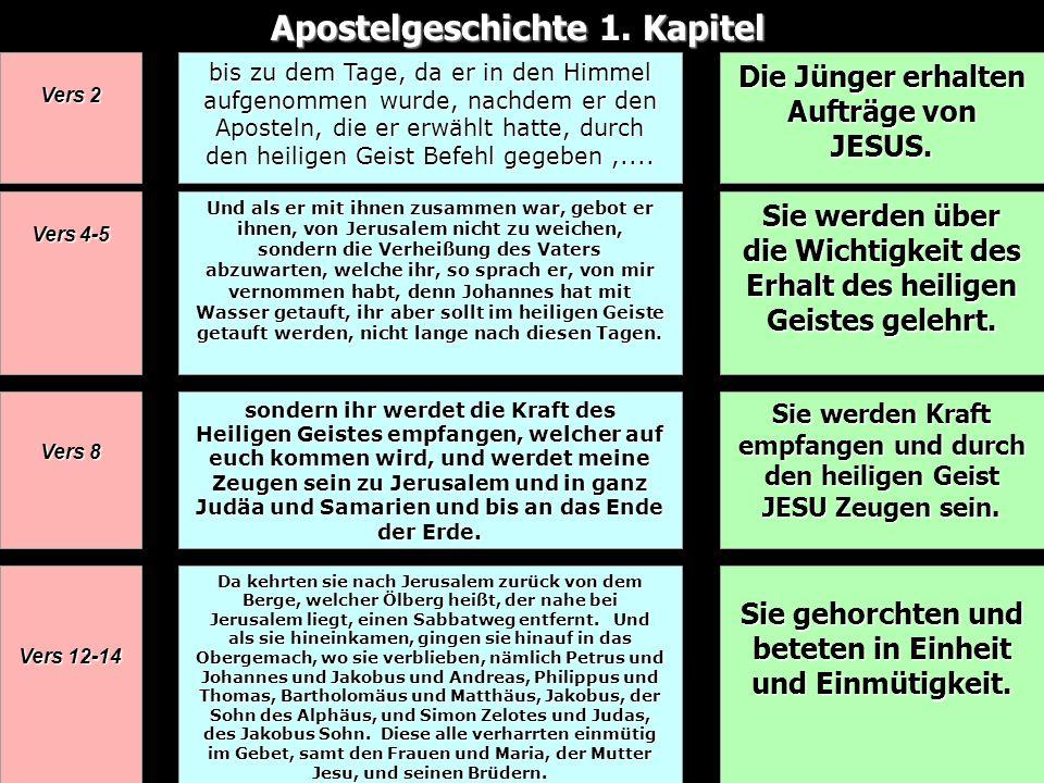 Apostelgeschichte 1. Kapitel