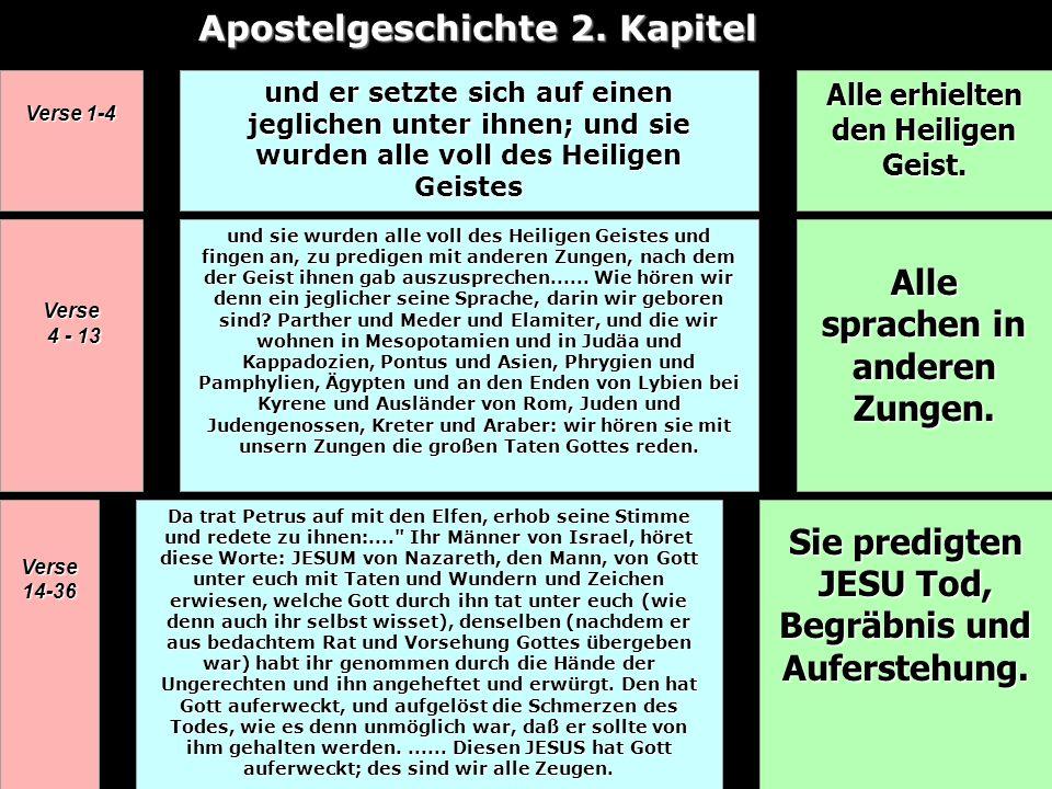Apostelgeschichte 2. Kapitel