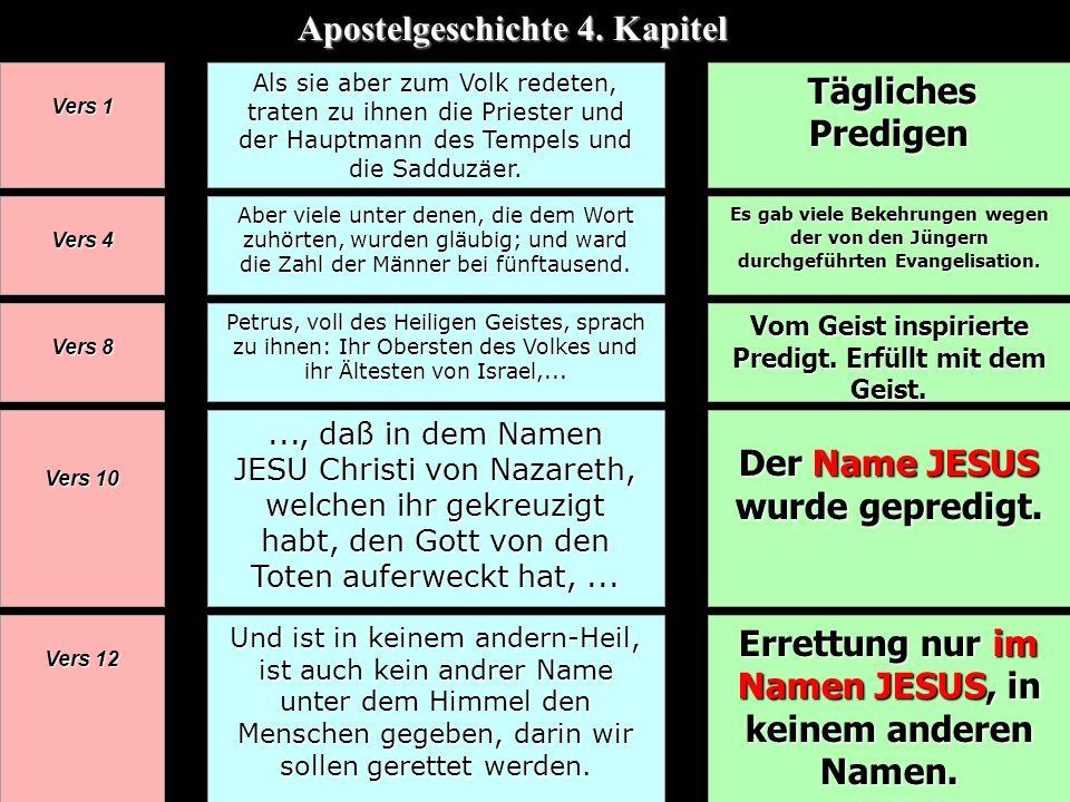 Apostelgeschichte 4. Kapitel
