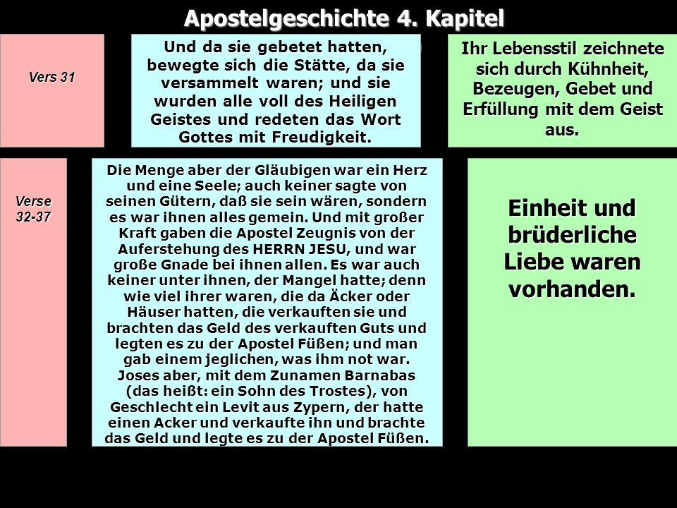 Apostelgeschichte 4. Kapitel (Fortsetzung)