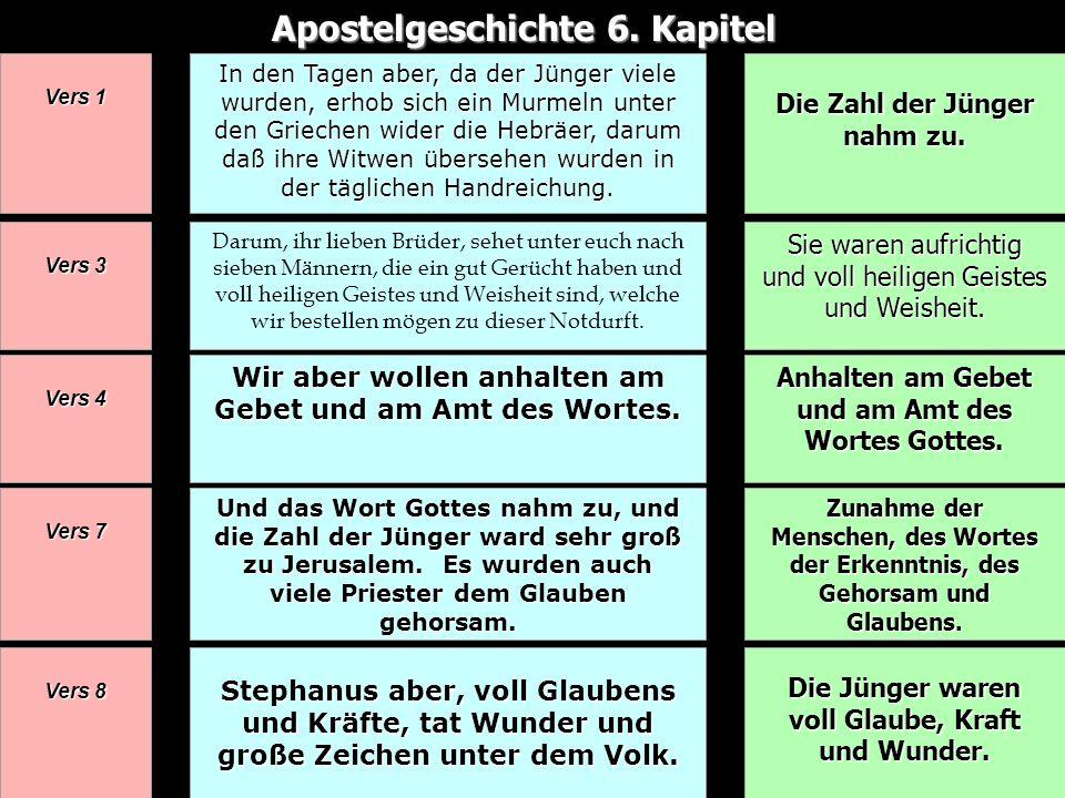 Apostelgeschichte 6. Kapitel
