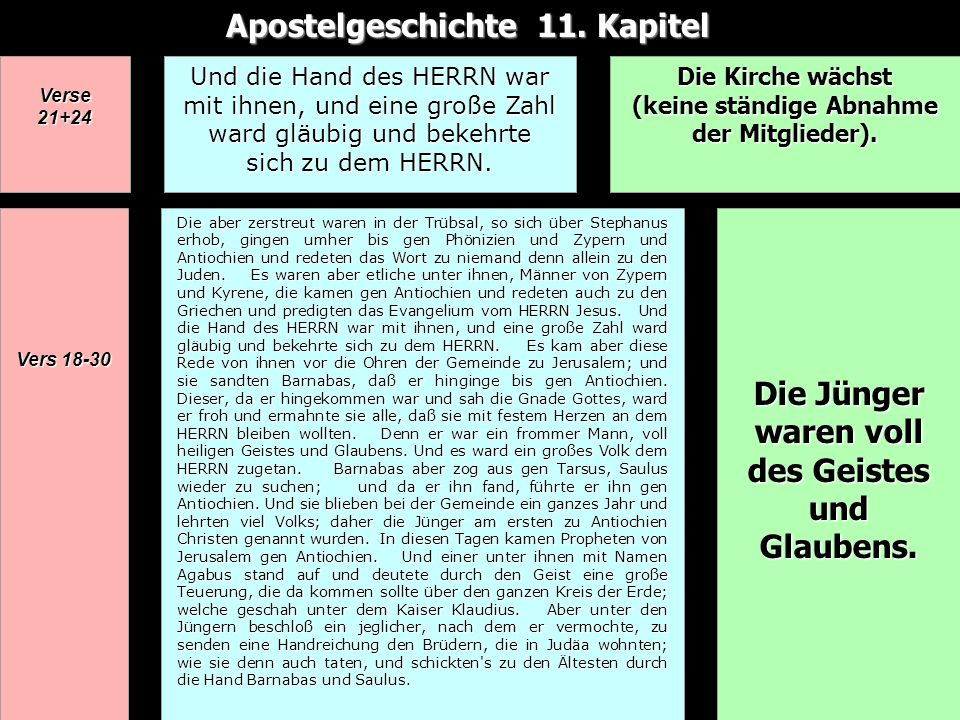 Apostelgeschichte 11. Kapitel