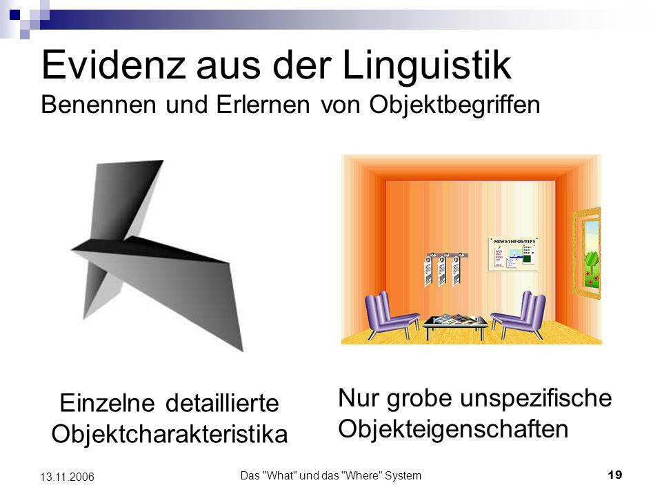 Evidenz aus der Linguistik Benennen und Erlernen von Objektbegriffen