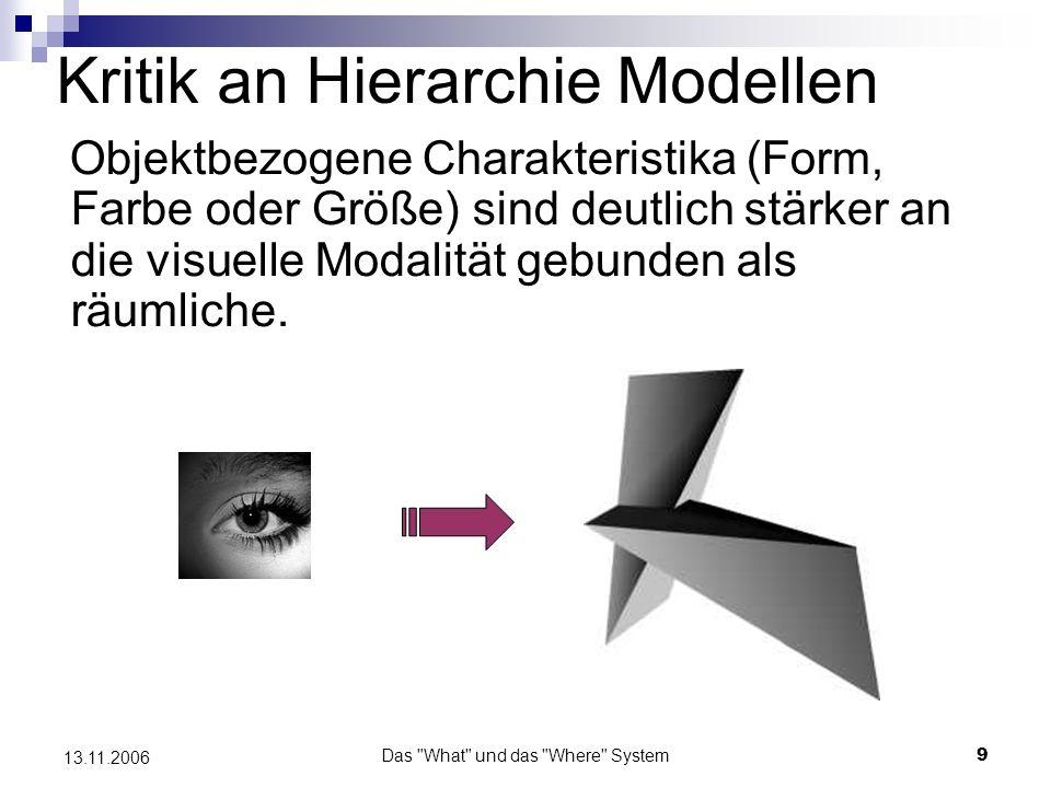 Kritik an Hierarchie Modellen