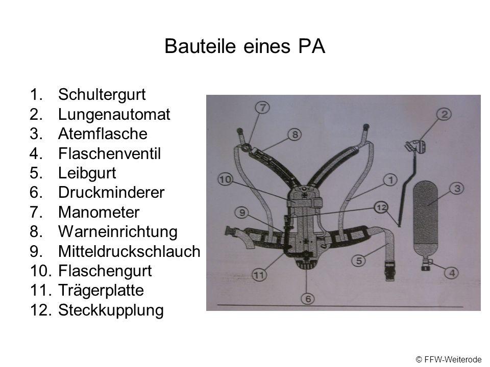 Bauteile eines PA Schultergurt Lungenautomat Atemflasche