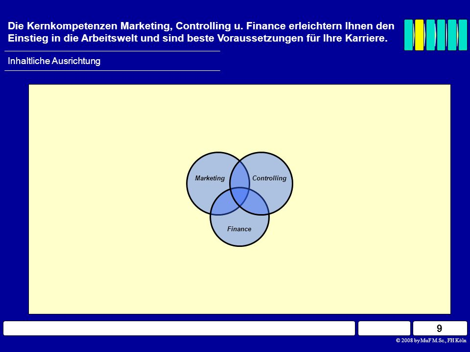 Die Kernkompetenzen Marketing, Controlling u