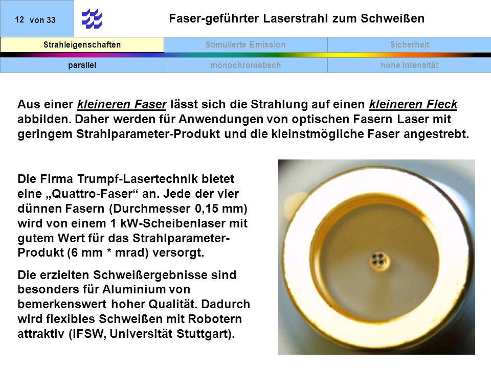 Faser-geführter Laserstrahl zum Schweißen