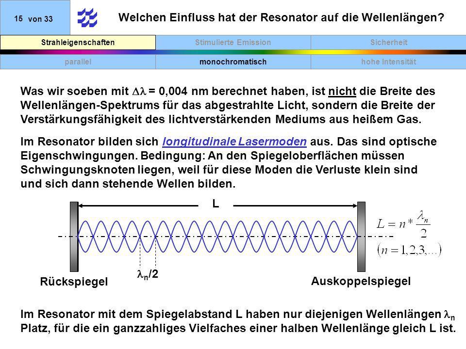 Welchen Einfluss hat der Resonator auf die Wellenlängen