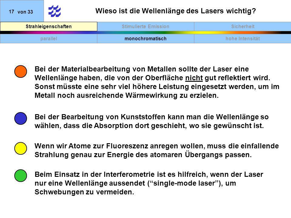 Wieso ist die Wellenlänge des Lasers wichtig