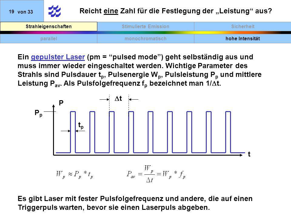 divergenz laser berechnen