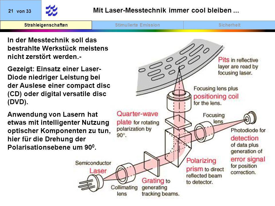 Mit Laser-Messtechnik immer cool bleiben ...