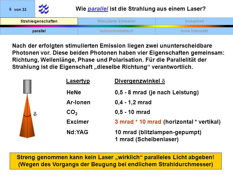 Wie parallel ist die Strahlung aus einem Laser
