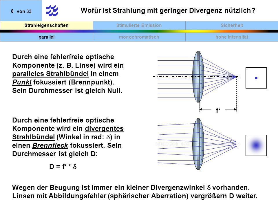 Wofür ist Strahlung mit geringer Divergenz nützlich