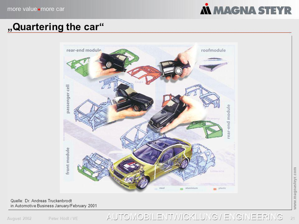 """""""Quartering the car Quelle: Dr. Andreas Truckenbrodt in Automotive Business January/February 2001"""