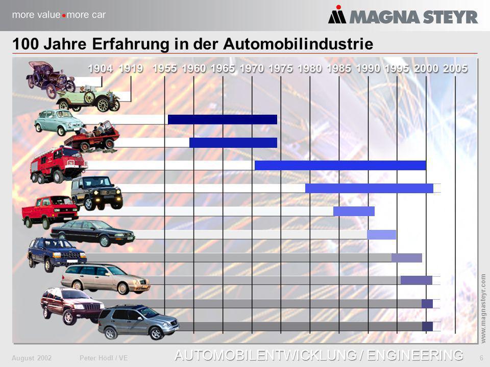 100 Jahre Erfahrung in der Automobilindustrie