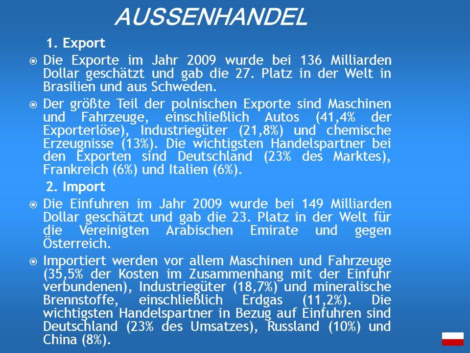 AUSSENHANDEL 1. Export.