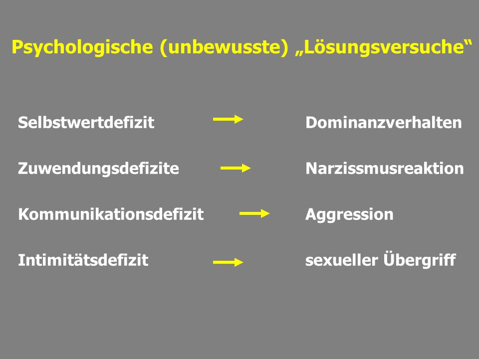 "Psychologische (unbewusste) ""Lösungsversuche"