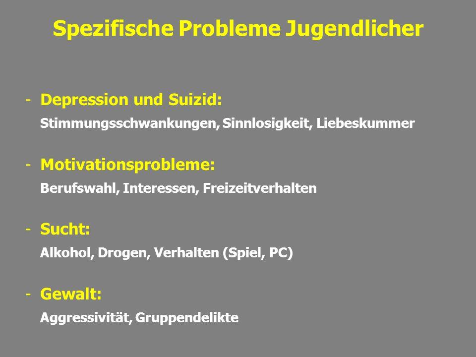 Spezifische Probleme Jugendlicher