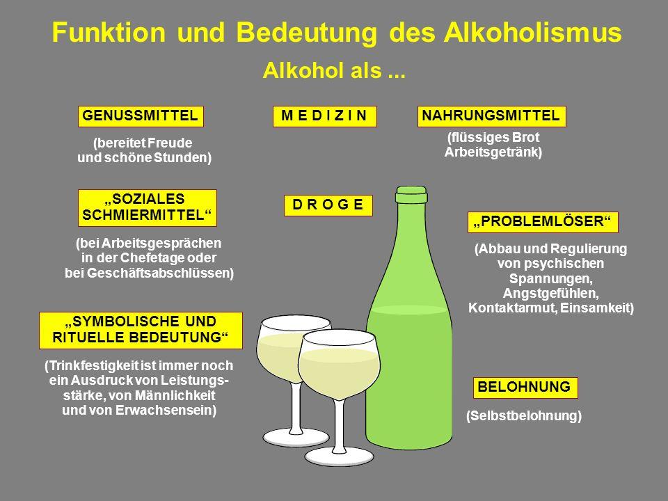 Funktion und Bedeutung des Alkoholismus