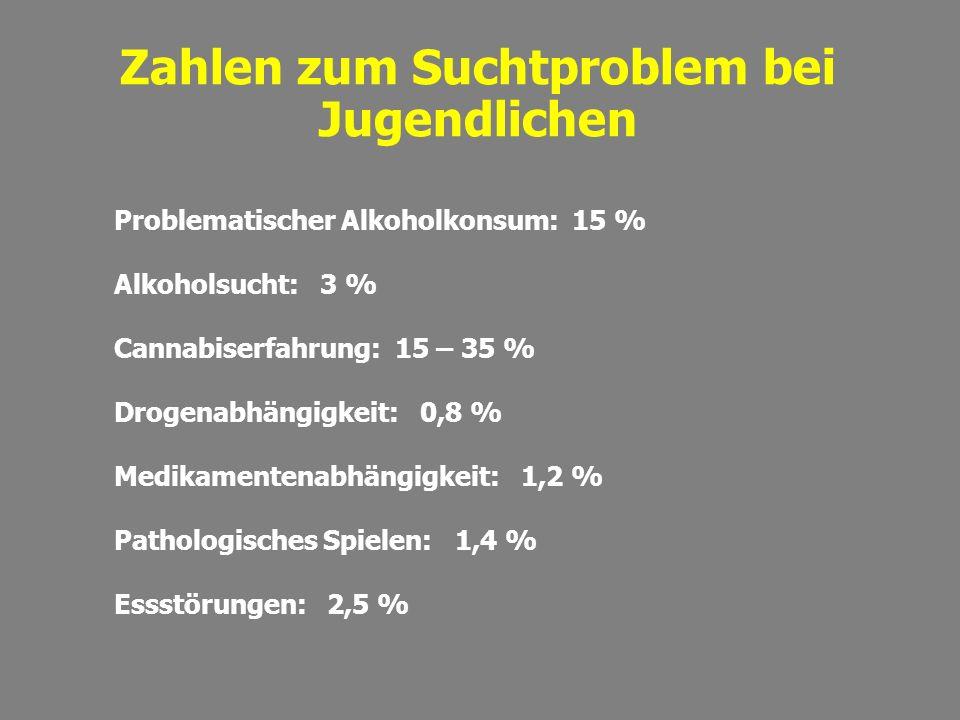 Zahlen zum Suchtproblem bei Jugendlichen