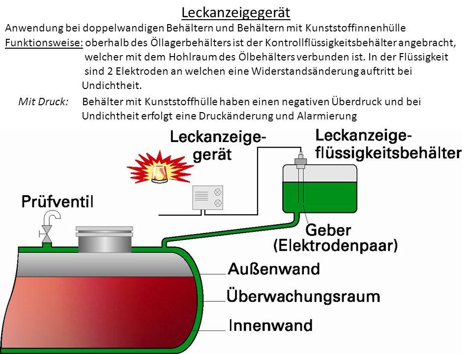 Leckanzeigegerät Anwendung bei doppelwandigen Behältern und Behältern mit Kunststoffinnenhülle.