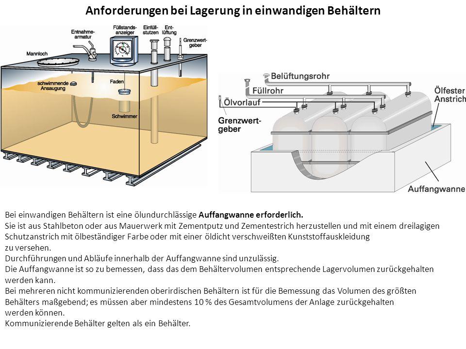 Anforderungen bei Lagerung in einwandigen Behältern
