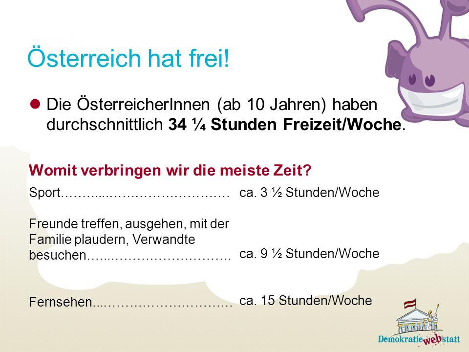 Österreich hat frei! Die ÖsterreicherInnen (ab 10 Jahren) haben durchschnittlich 34 ¼ Stunden Freizeit/Woche.