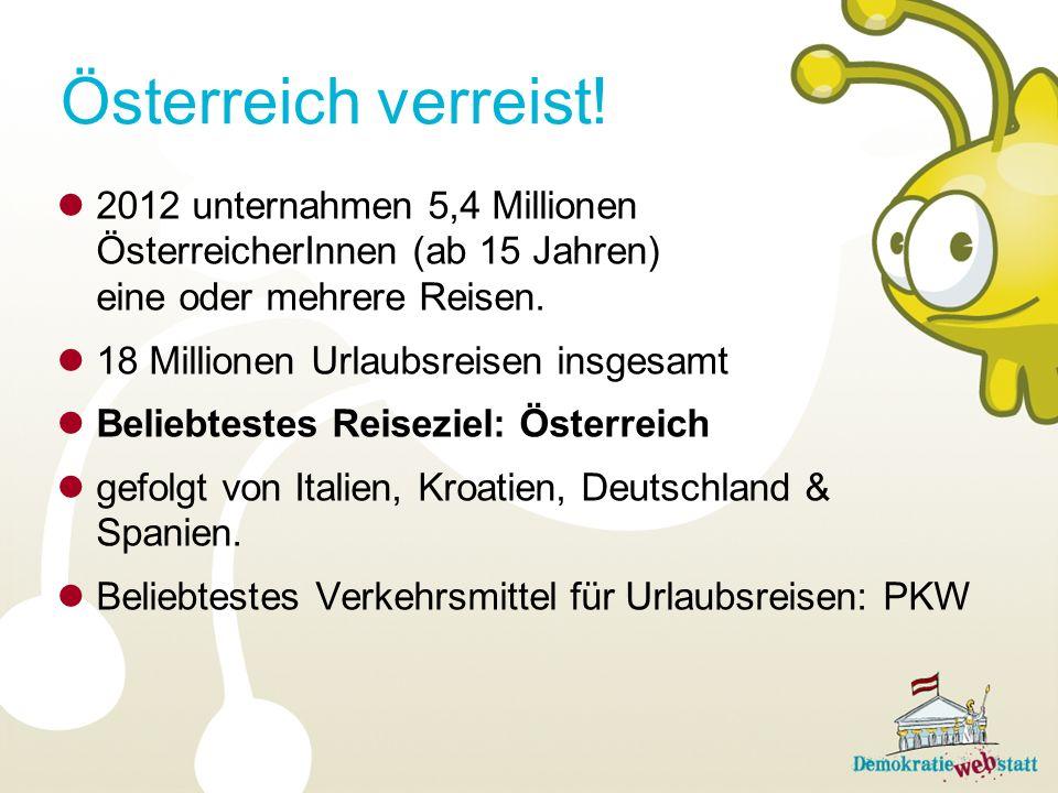 Österreich verreist! 2012 unternahmen 5,4 Millionen ÖsterreicherInnen (ab 15 Jahren) eine oder mehrere Reisen.