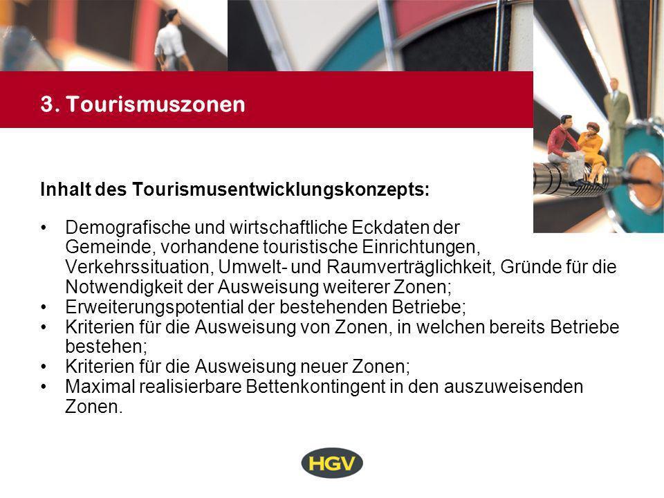 3. Tourismuszonen Inhalt des Tourismusentwicklungskonzepts:
