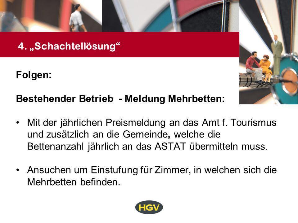 """4. """"Schachtellösung Folgen: Bestehender Betrieb - Meldung Mehrbetten: Mit der jährlichen Preismeldung an das Amt f. Tourismus."""