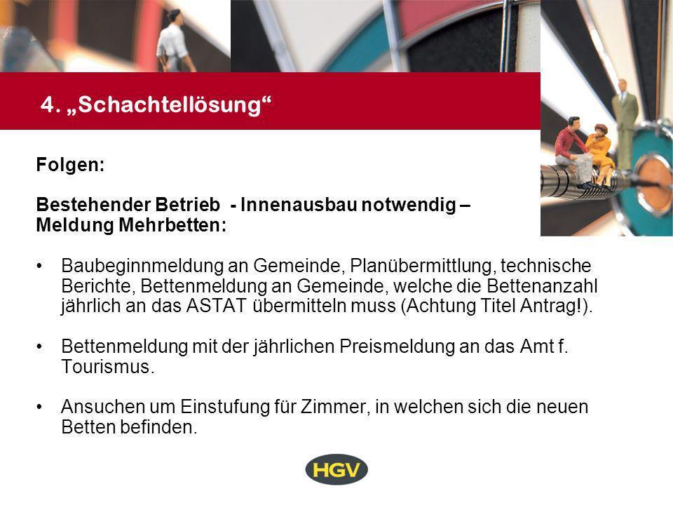 """4. """"Schachtellösung Folgen:"""