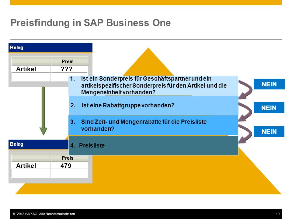 Preisfindung in SAP Business One