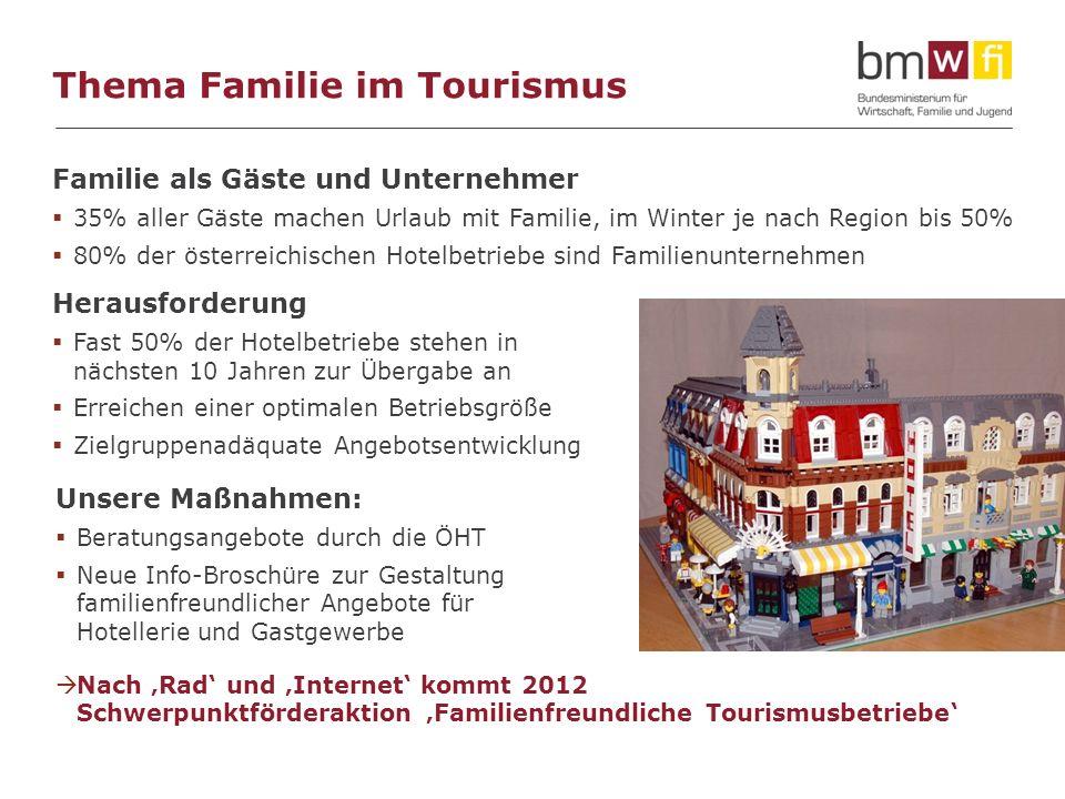 Thema Familie im Tourismus