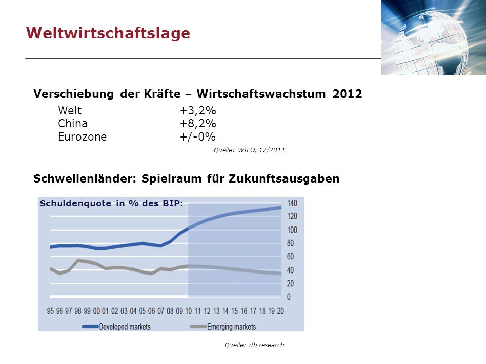 Weltwirtschaftslage Verschiebung der Kräfte – Wirtschaftswachstum 2012