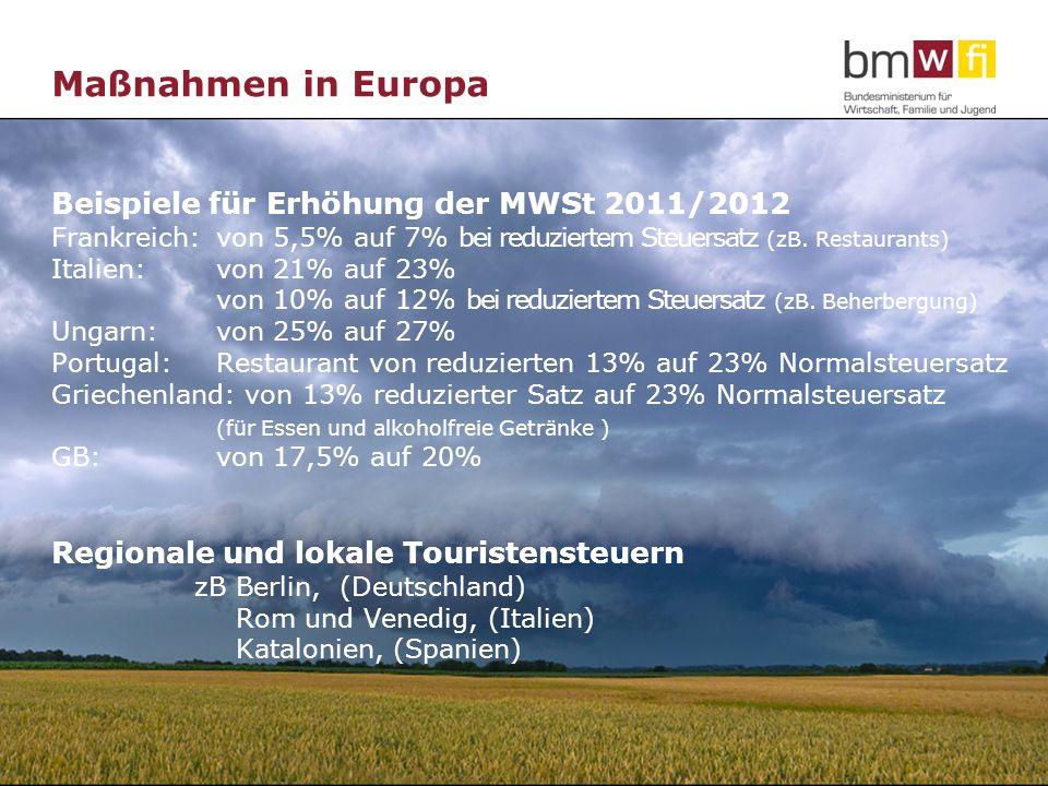 Maßnahmen in Europa Beispiele für Erhöhung der MWSt 2011/2012
