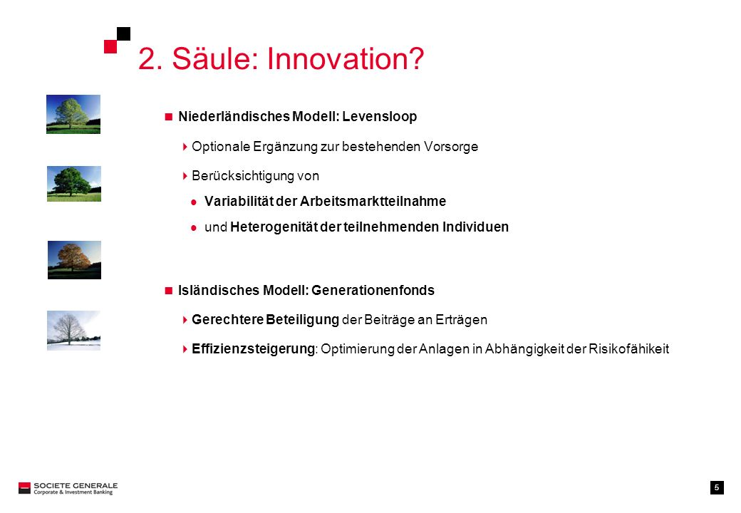 2. Säule: Innovation Niederländisches Modell: Levensloop