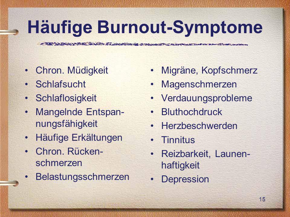 Häufige Burnout-Symptome