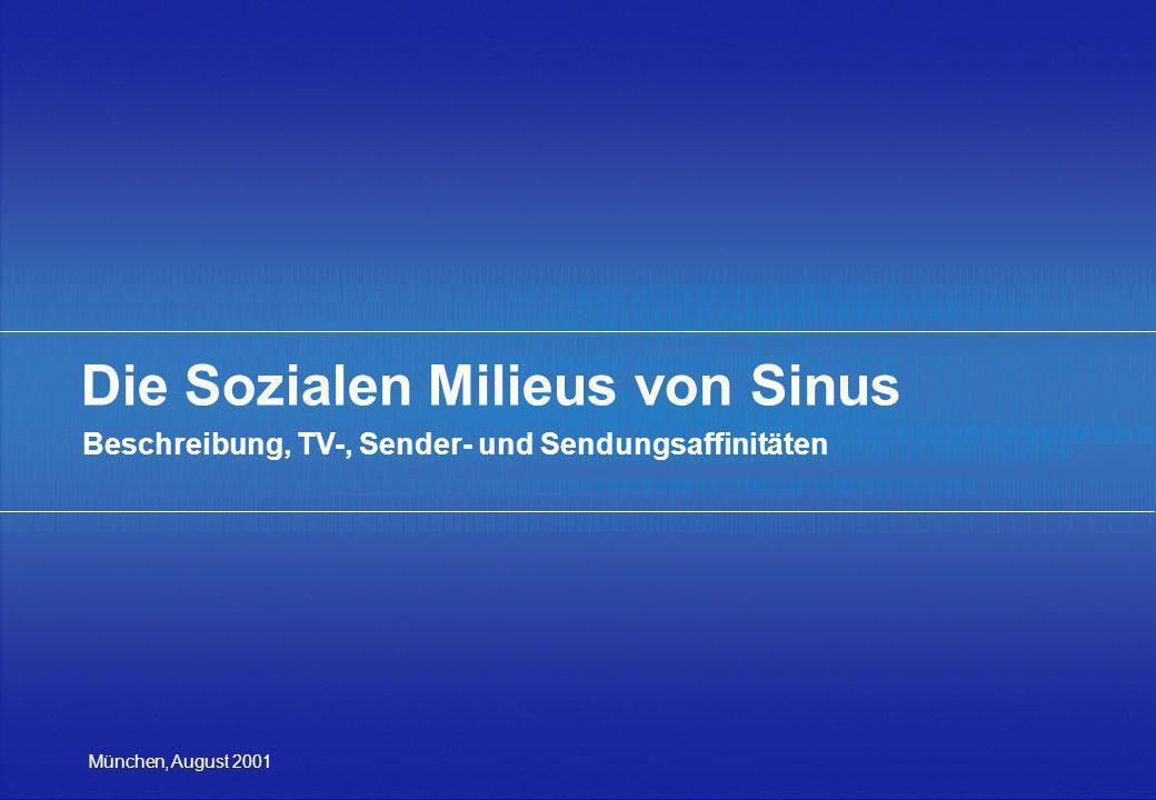 Die Sozialen Milieus von Sinus